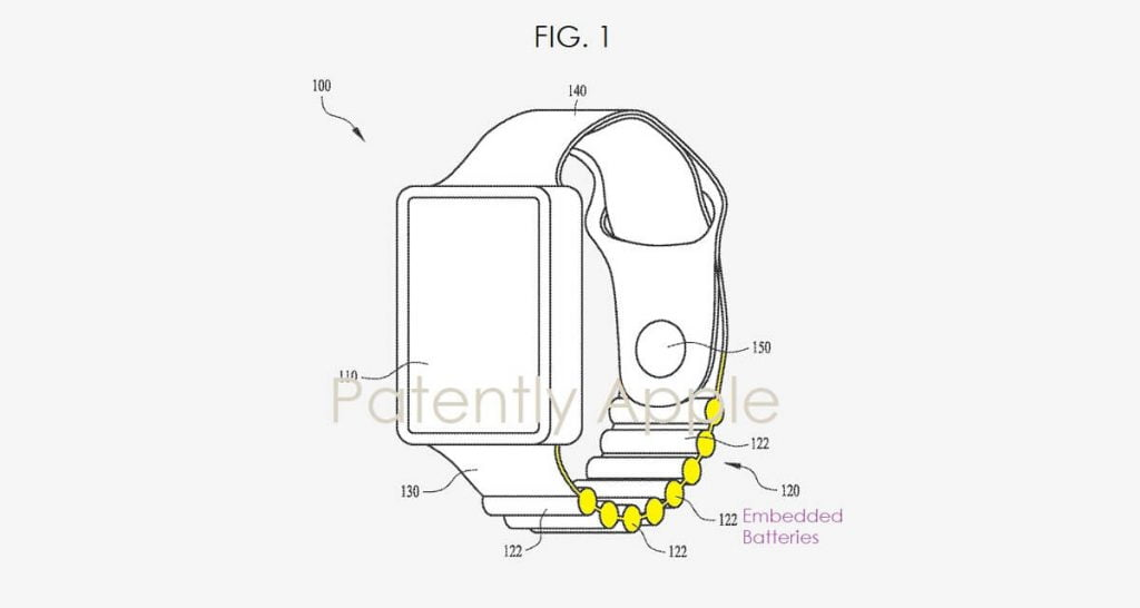 Patent na vstavanú batériu v remienku
