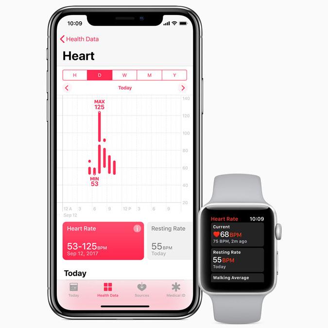 Apple Watch Series 3 a ich konektivita s iPhone