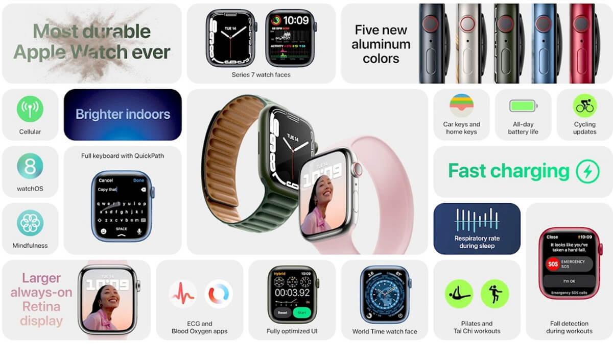 Súhrn noviniek o nových Apple Watch 7