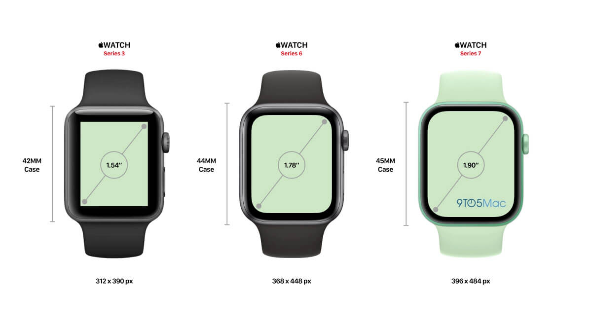 Porovnanie displeja Apple Watch 7 so staršími modelmi
